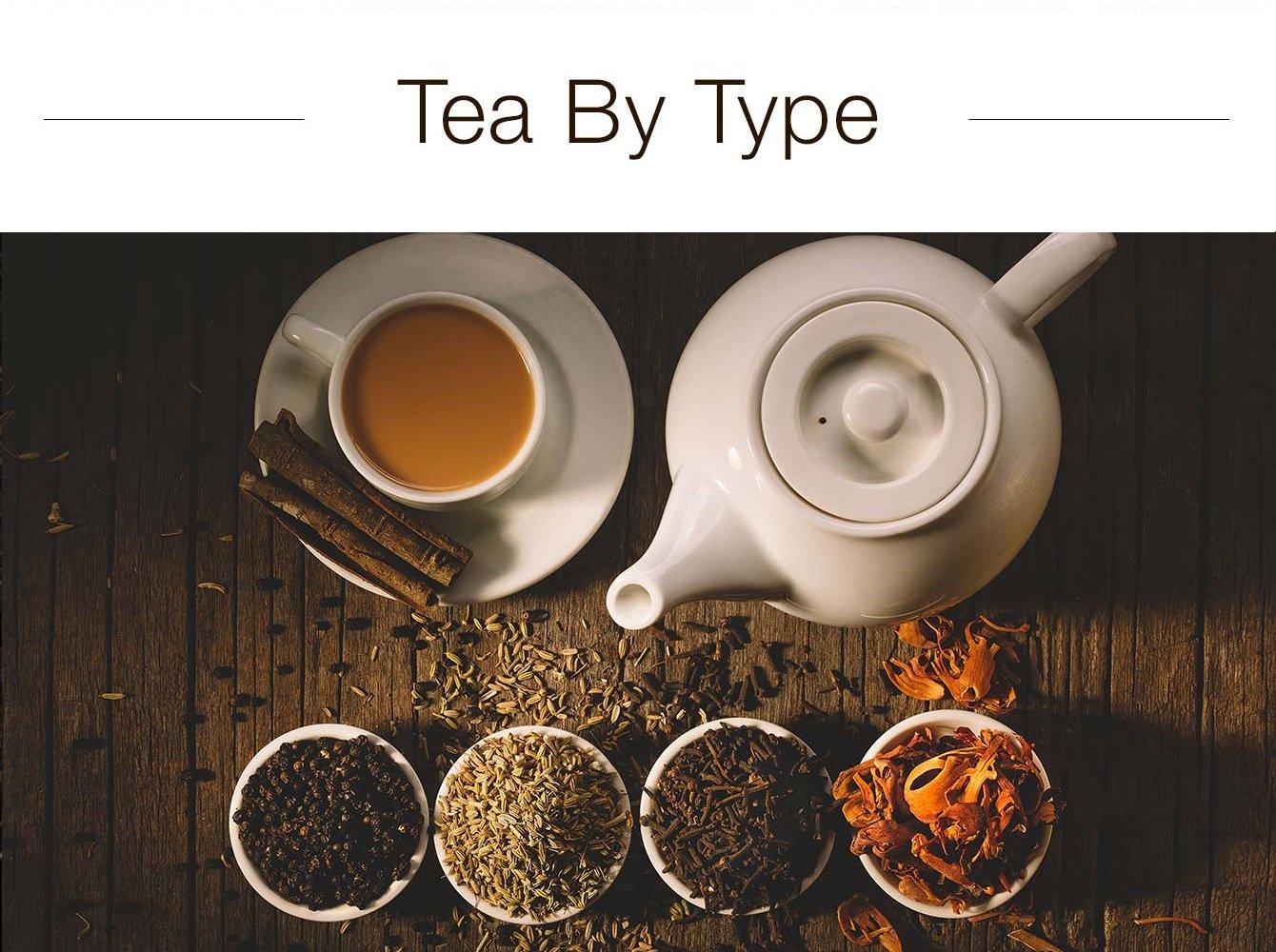 TeaByType
